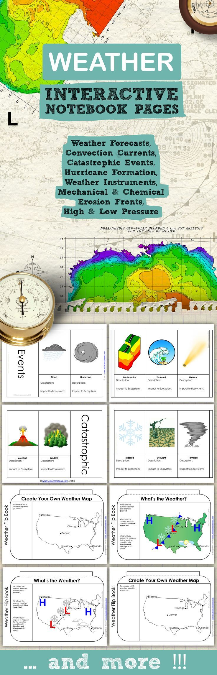 Weather for Interactive Science Notebooks and Journals - topics include Catastrophic Events, Weather Forecasting, Hot and Cold Fronts, HIgh and Low Pressure, Convection Currents, Hurricane Formation, Weather Instruments and more