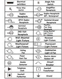 Lighting/Electrical Key in 2019 | Blueprint symbols ... on wiring diagram for radio, wiring diagram for compressor, power supply for a fan, wiring diagram for air conditioner, remote control for a fan, wiring diagram for bathroom, wiring diagram for motor, wiring diagram for speakers, wiring diagram for flashlight, wiring diagram for cable tv, wiring diagram for refrigerator, wiring diagram for power supply, wiring diagram for pump,