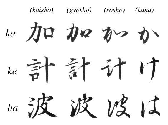 Shodo, Arte della Calligrafia Giapponese, Yuko Halada, Arte Orientale, Pittura Giapponese, spirito Zen, Cultor. hiragana, katakana, kanji, k...