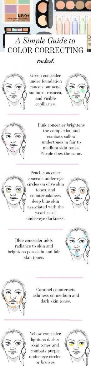 Tips For Using Color Correcting Makeup#Skincare #S…