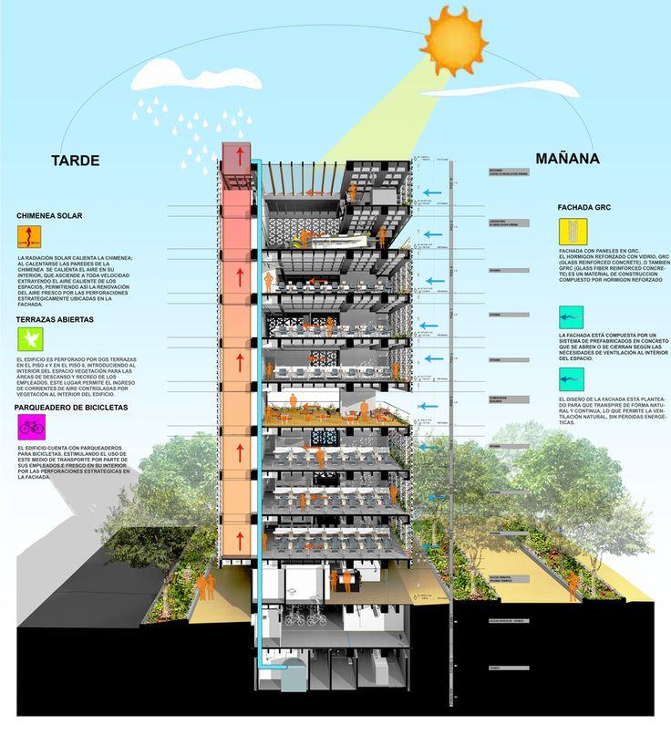 Galería de El edificio que respira: la construcción de la nueva sede de Empresa de Desarrolllo Urbano (EDU) en Medellín - 45