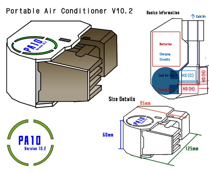 93af070153ae749572219bfce6b34ccf peltier air conditioner carrot cakes best 25 inside air conditioner ideas on pinterest cleaning air Air Conditioner Schematic Wiring Diagram at gsmx.co