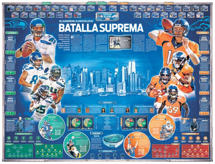 Batalla suprema: Halcones Marinos de Seattle vs Broncos de Denver