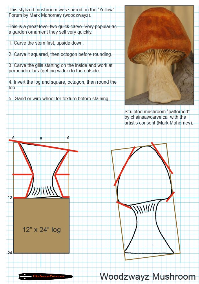 Chainsaw carving patterns free mushroom