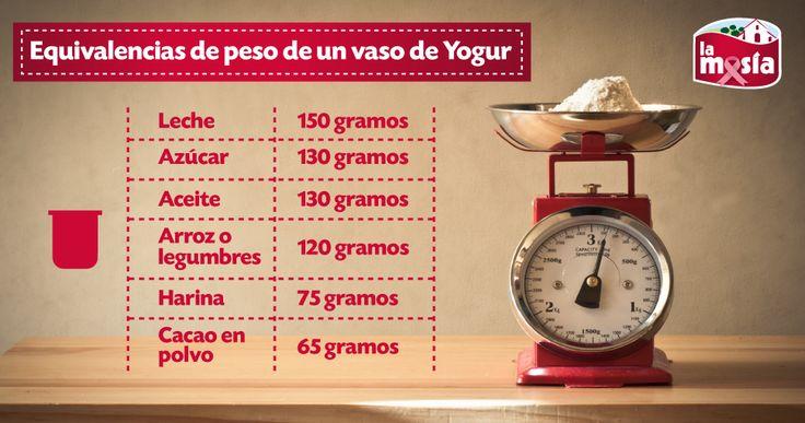 #Equivalencias de ingredientes comunes tomando como referencia un vaso de yogur, elemento habitual de referencia en nuestras cocinas.