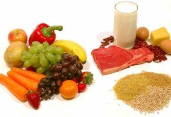 Слабительные продукты для улучшения пищеварения - http://vipmodnica.ru/slabitelnye-produkty-dlya-uluchsheniya-pishhevareniya/