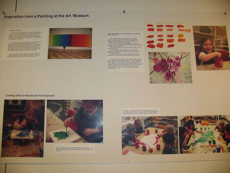 Reggio Emilia documentation tips and example
