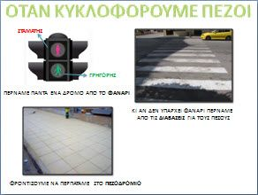 Εποπτικό υλικό για το νηπιαγωγείο με θέμα την κυκλοφοριακή αγωγή