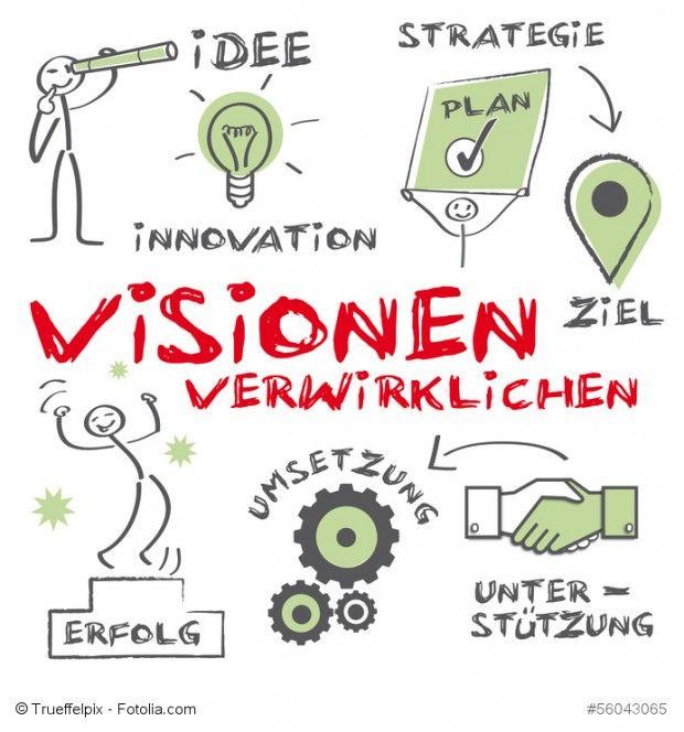 """Visionen verwirklichen - Warum sollte ich mich als Unternehmer mit Mitarbeitermotivation und Personalbindung beschäftigen?  Heute:  Martin Ledvinka, Unternehmensentwickler und Trainer aus Hannover, zum Thema Mitarbeitermarketing  In meiner Reihe """"Matthias Schultze fragt – Experten antworten"""" packe ich heute für uns alle ein spannendes Thema an und möchte Ihnen einen Experten für Unternehmensentwicklung vorstellen."""