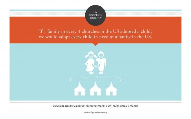 FACT: If 1 family in every 3 churches in the US adopted a child, we would adopt every child in need of a family in the US #adoption