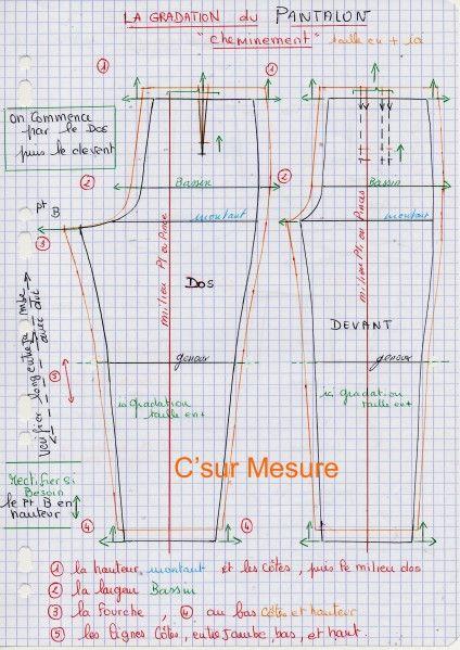= comment visualiser la gradation d'un pantalon :