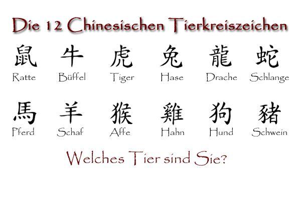 Chinesisch Online Lernen | Chinesische Zeichen, Vokabeln & mehr!