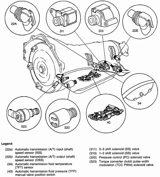 10 best gm 4l60e valve body information images on pinterest car band adjust automatic transmission on 2000 3500 dually dodge diesel bing images fandeluxe Choice Image
