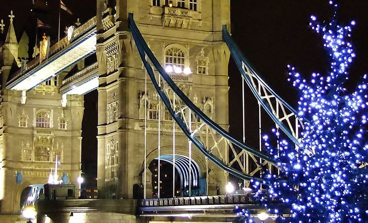 5 last minute London experience Christmas gifts.