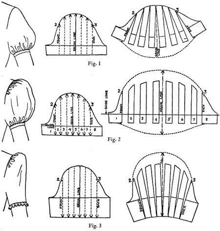Regency sleeve pattern drafts.
