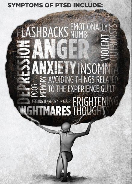 Post Traumatic Stress Disorder and How It Can Effect Sleep