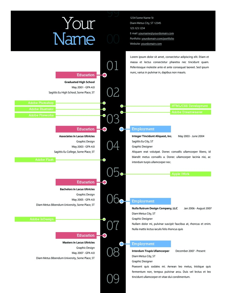 67 best Resume images on Pinterest Design resume, Graph design - manual testing sample resumes