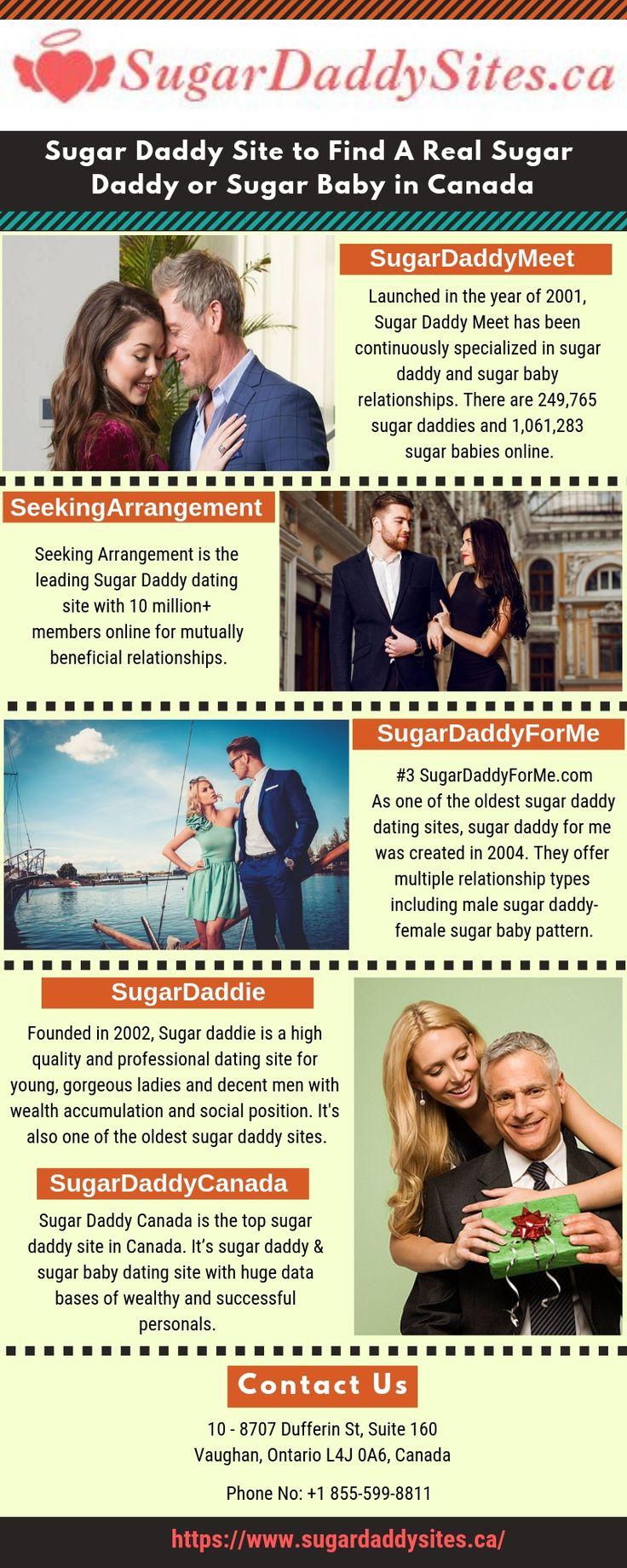 Pin by Sugar Daddy on sugar daddy dating | Sugar daddy ...