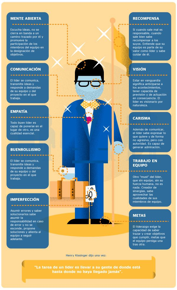 10 Claves Para Un Líder  #infografía #infographic #Leadership