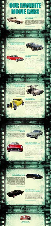 Famous Movie Collector Cars