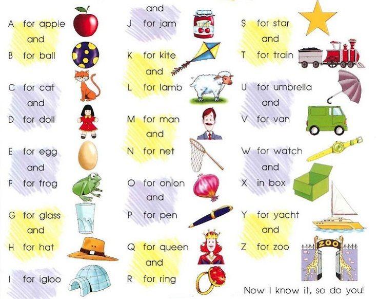 Pictionary Words For Kids | Kiddo Shelter