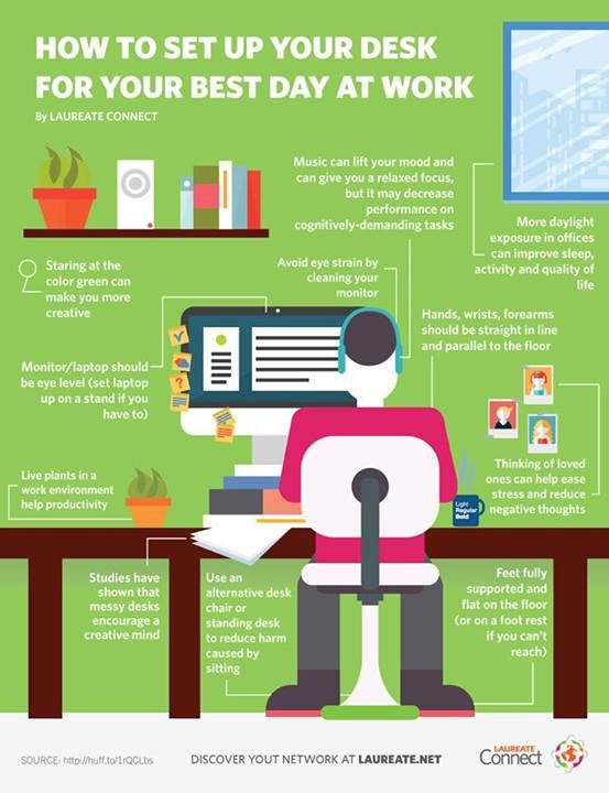 how to keep your desk clean and organized