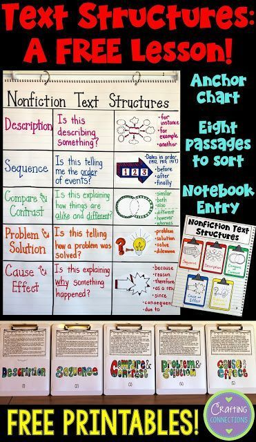 Teach text structures with this nonfiction text structure anchor chart and FREE sorting activity! Ideal lesson for the upper elementary classroom that includes 8 free passages!