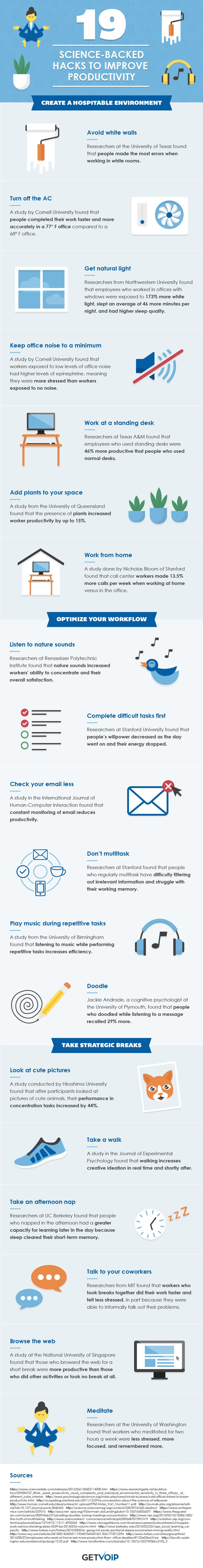 19 Science-Backed Hacks to Improve Productivity - #Infographic