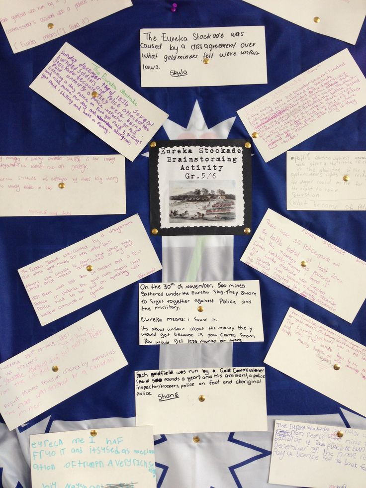 Eureka Stockade Brainstorm: we researched all we could about the Eureka Stockade in our Grade 5/6 history lesson and pinned them to the Eureka flag. These facts were then used to write a play about the protest.