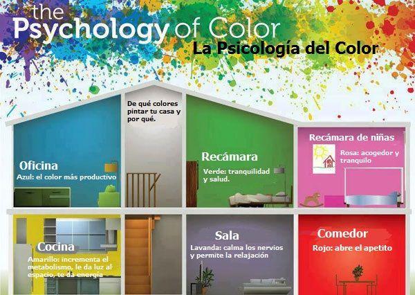 Los colores en las habitaciones y cómo afectan tu humor - Vida Lúcida