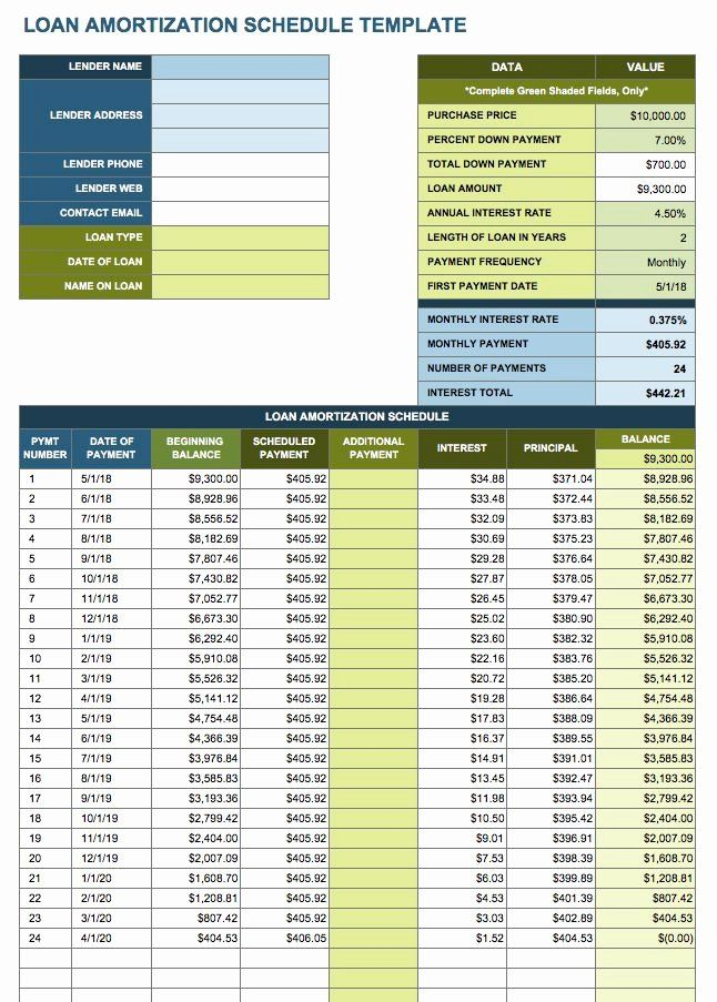 Loan Repayment Schedule Template Luxury Free Excel Amortization