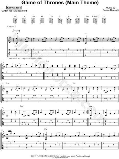 partition guitare havana