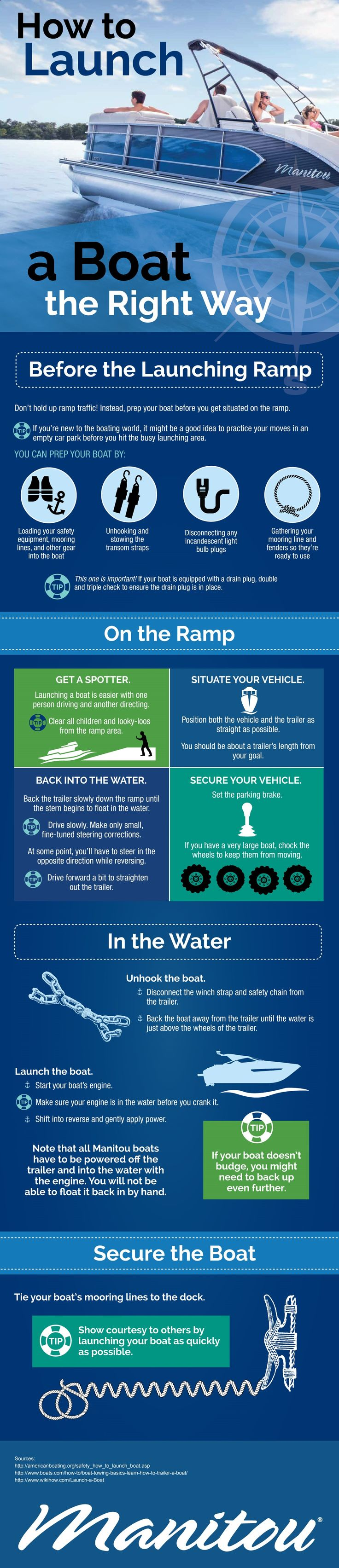 Infographic on correct way to launch a boat. The Manitou Pontoon Boats blog features information on pontoon boat maintenance, care, and anything else relating to boating safety or the boating experience. #boatingeducation #LakeMartinBoatersParadise #DamonStorySellsLakeMartin