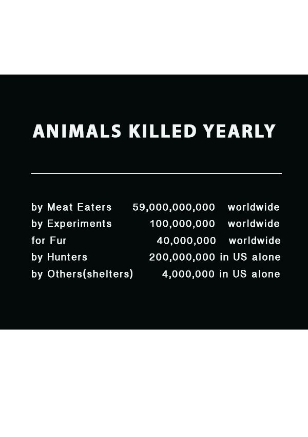 no, we don't need to eat meat, no we don't need to experiment on animals, no we don't need their fur or skin, no, the world will not become over run by critters. Adopt a pet! Support an animal rescue farm! stop eating animal foods...