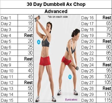 Fitness challenge: 30 Day Ax Chop---great for the waist