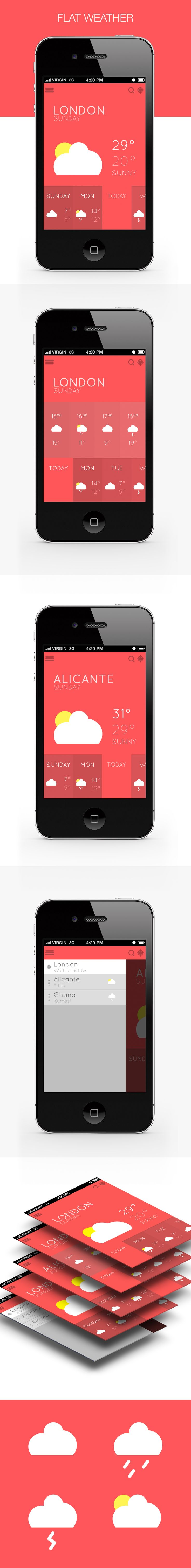 Flat Weather Application