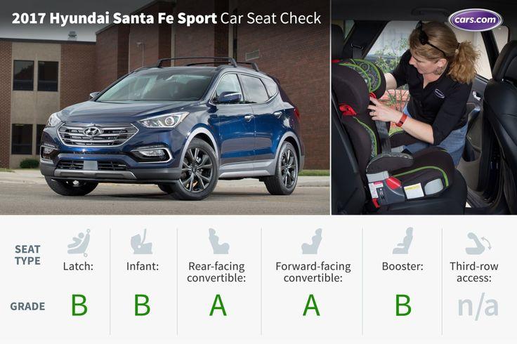 2017 Hyundai Santa Fe Sport: Car Seat Check