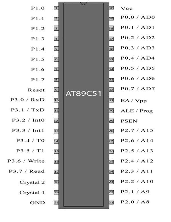 Pin Diagram of AT89C51 8051 Microcontroller Electronics Home