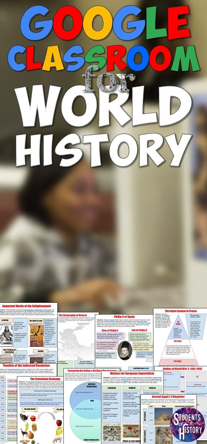 Great World History Google Classroom activities! Hundreds of pages for all of World History!