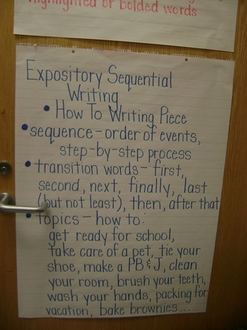 poor expository essays Essays - largest database of quality sample essays and research papers on expository essay on healthy eating.