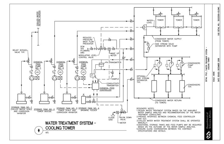 Industrial Wastewater adlı kullanıcının Cooling Tower