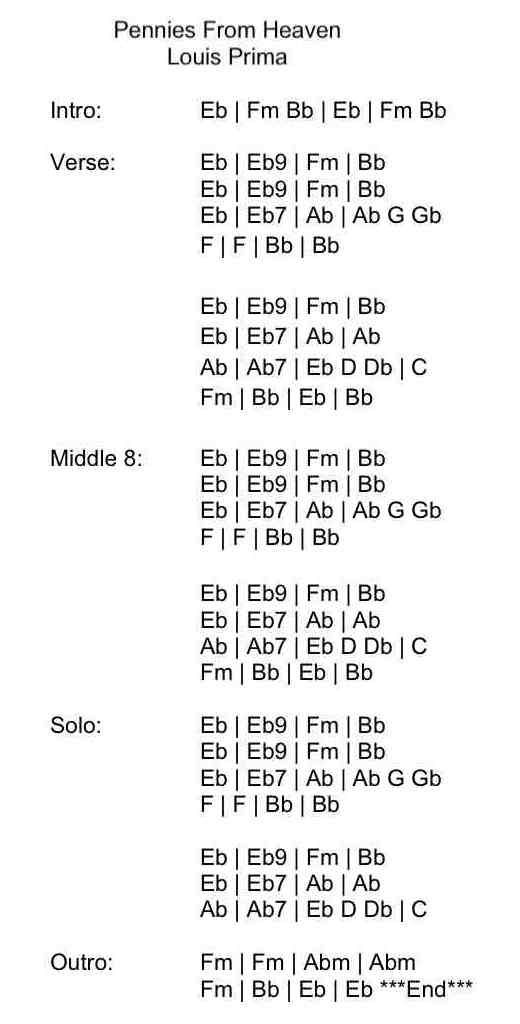 All Music Chords skylark sheet music : 22 best Sheet Music images on Pinterest | Sheet music, Guitar and ...