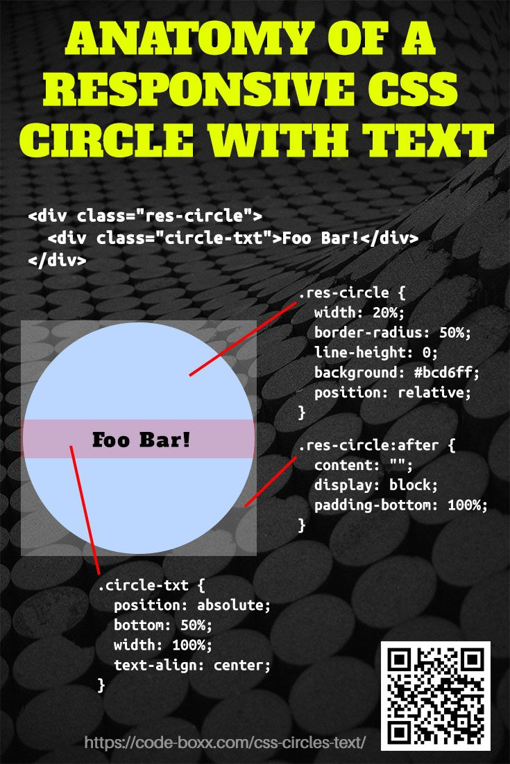 CSS Tutorial - How to Create a CSS Circle With Text #HTML