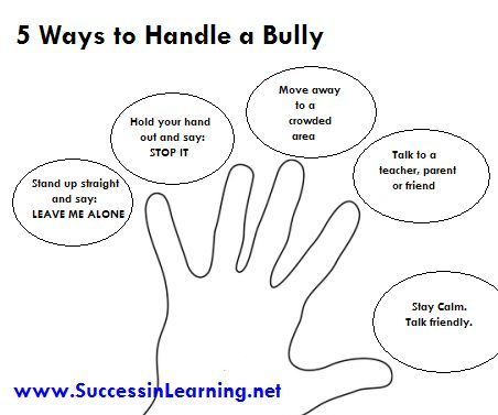 how to know when you are being bullied