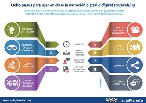 Ocho pasos para usar en clase la narración digital o digital storytelling | aulaPlaneta | Contenidos educativos digitales | Scoop.it