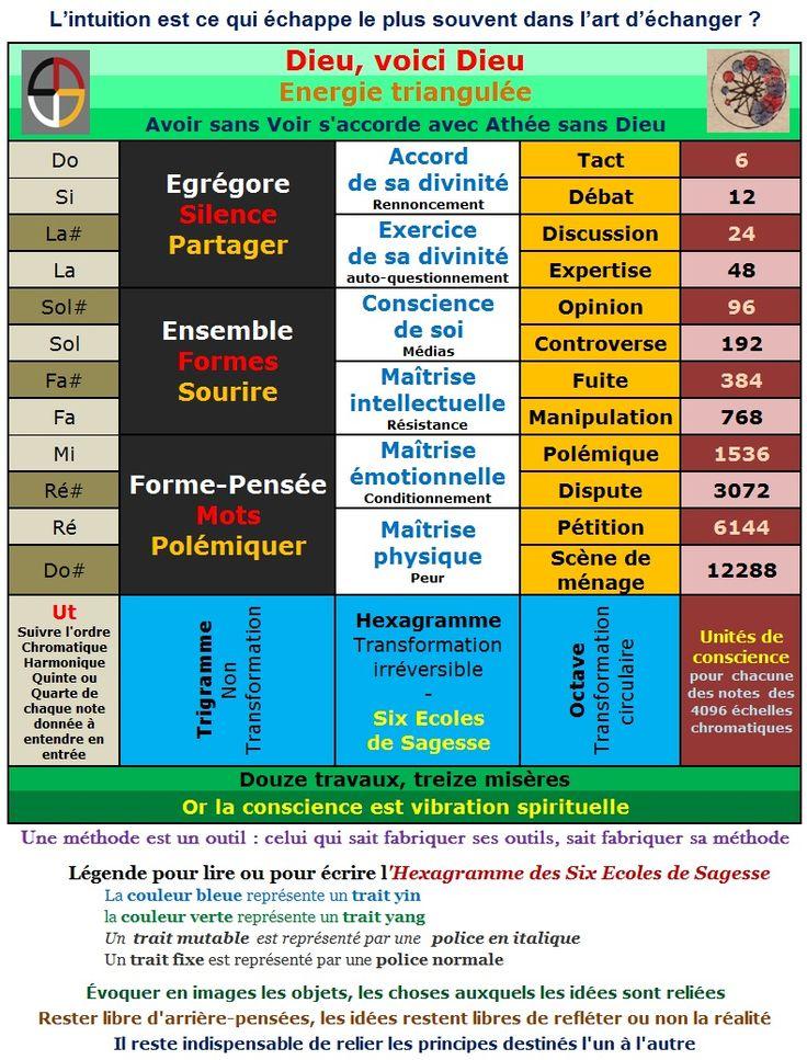 la vie eternelle  - Page 3 93bd6533f21a7801c68dbd7a0d0d3cd4