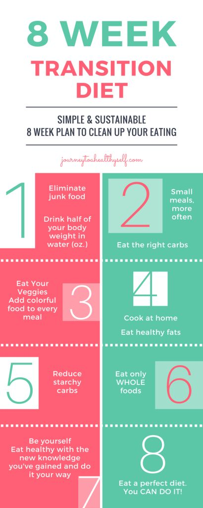 The idea of clean eating can be so daunting. This transition plan breaks the process into an 8 week transition to get you there. This is sustainable clean eating!