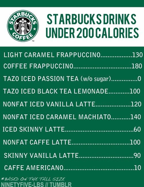 For my fellow Starbucks lovers, drinks under 200 calories!
