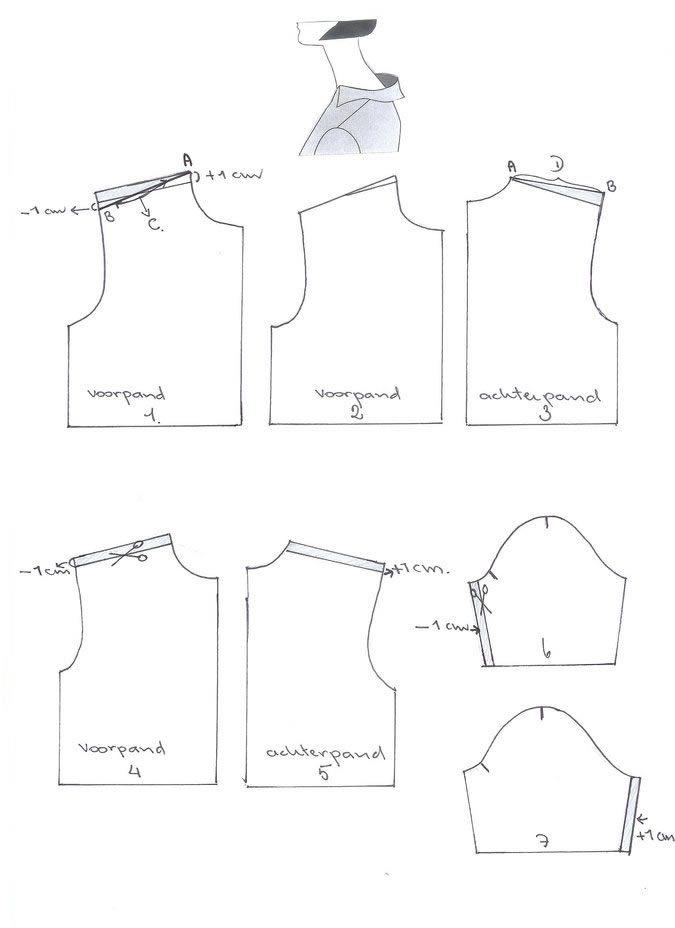Nieuws Mode maken doe je zo     naailes   kleding maken   zelf kleding maken   naaicursus   naaipatronen   zelfmaakmode  