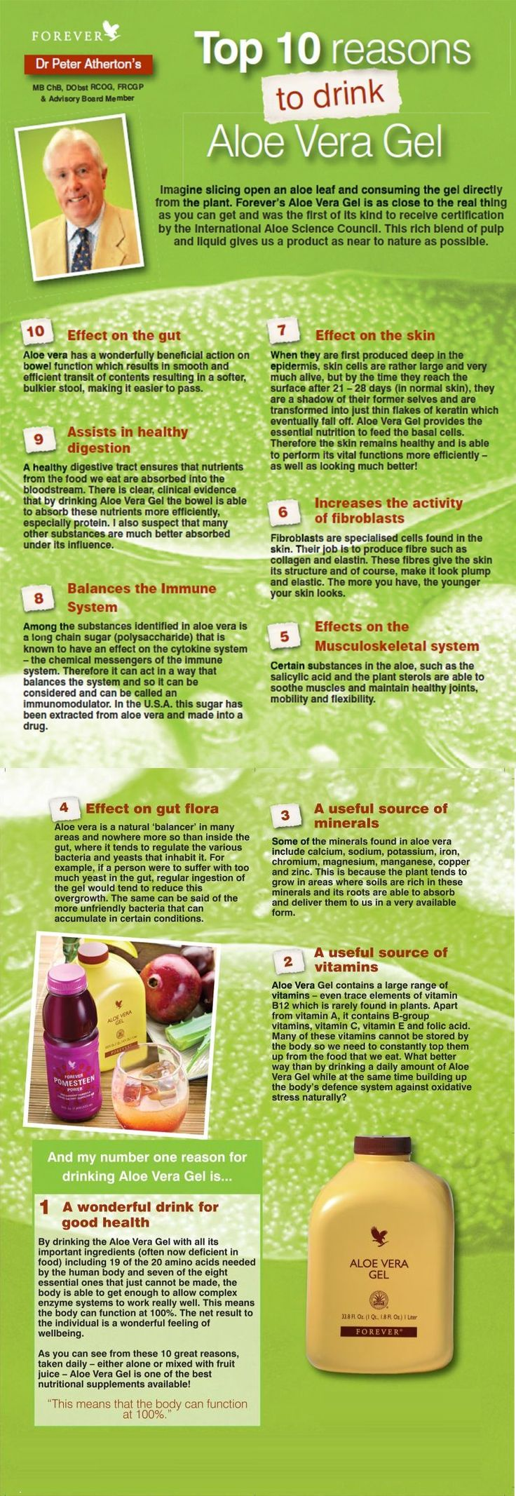 Top 10 Reasons to Drink Aloe Vera Gel by Dr Peter Atherton